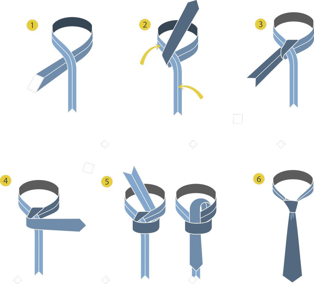 Krawatten binden: der American