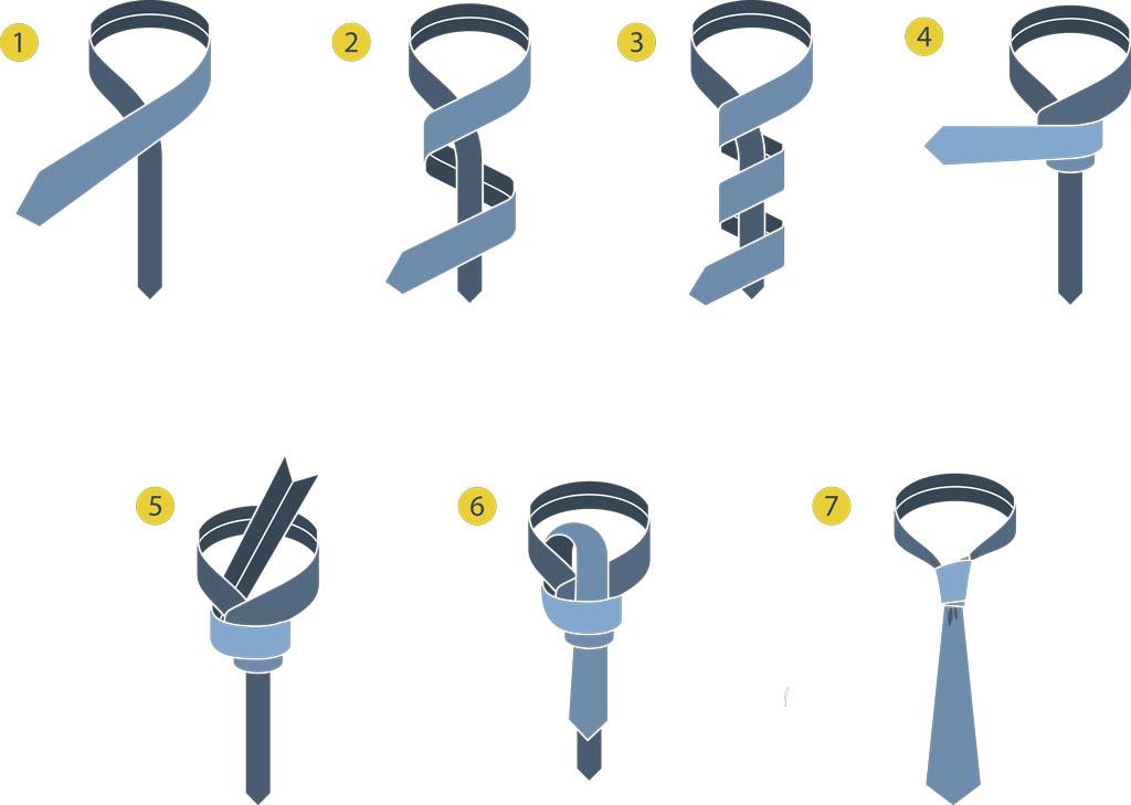 Krawatten binden: doppelter Knoten