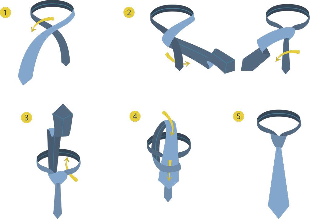 Krawatten binden: einfacher Knoten